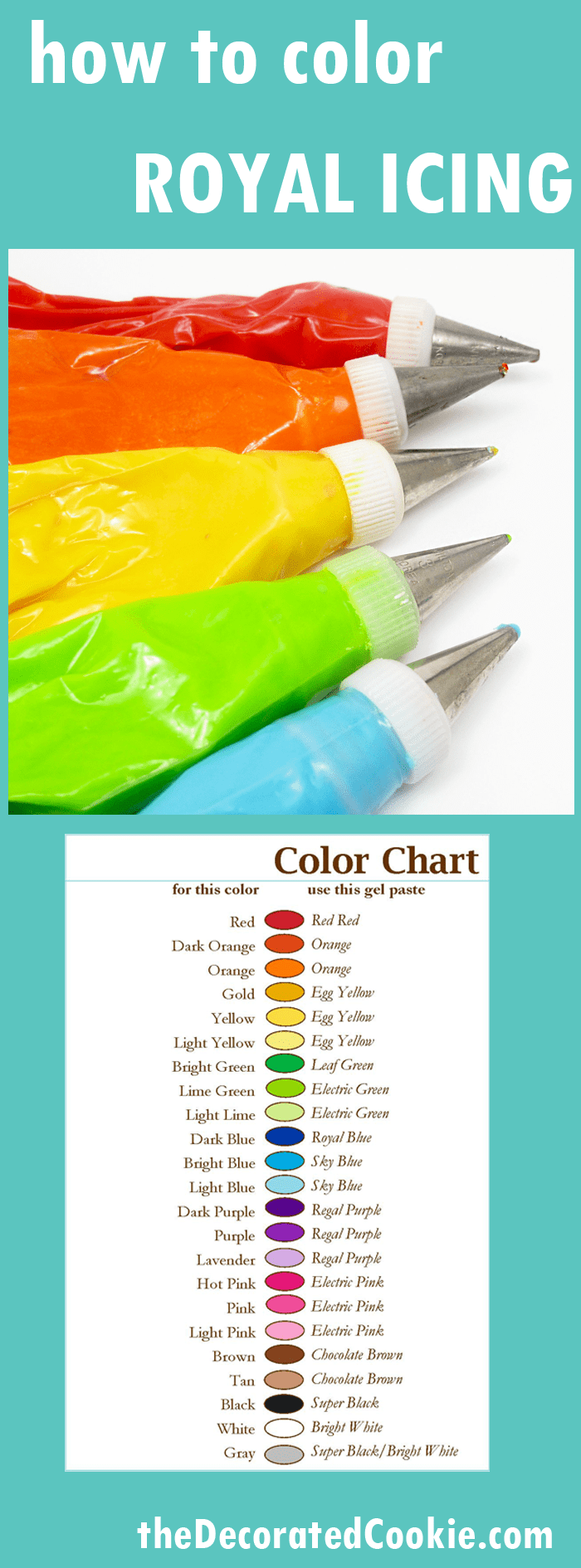 Royal icing color chart the decorated cookie how to color royal icing nvjuhfo Images