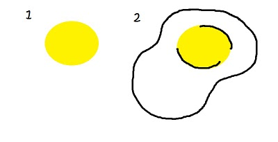 breakfast cookies how to draw eggs
