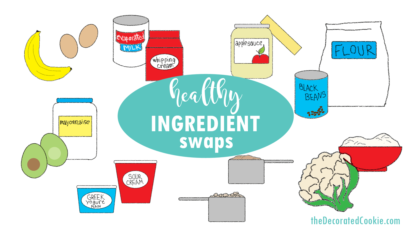 healthy ingredient swaps - substitutions