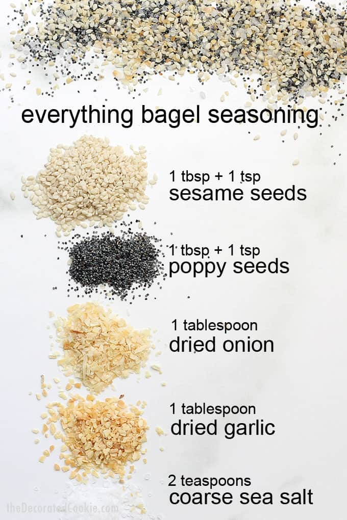 EVERYTHING BAGEL SEASONING -- How to make your own Trader Joe's everything bagel seasoning blend in seconds, and ideas on how to use it.