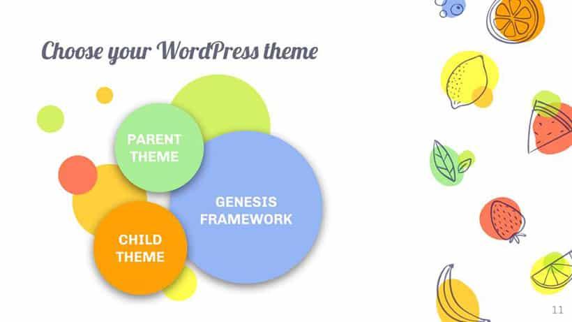 About wordpress themes