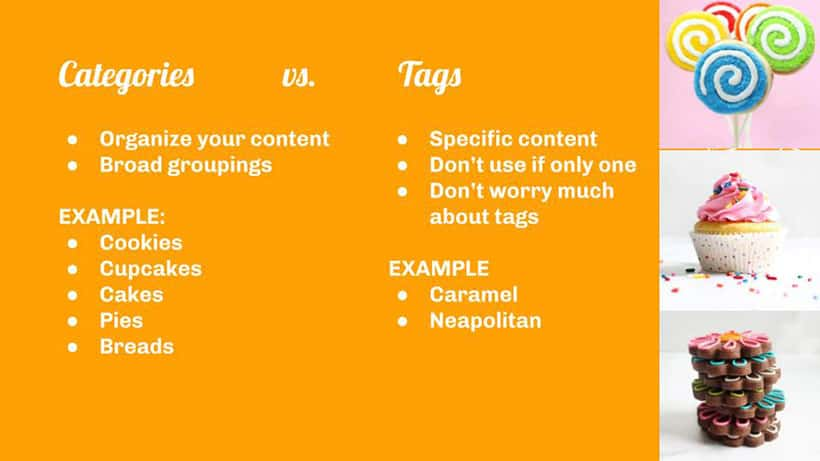 the difference between categories and posts on a food blog